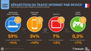 Stat Web 2018
