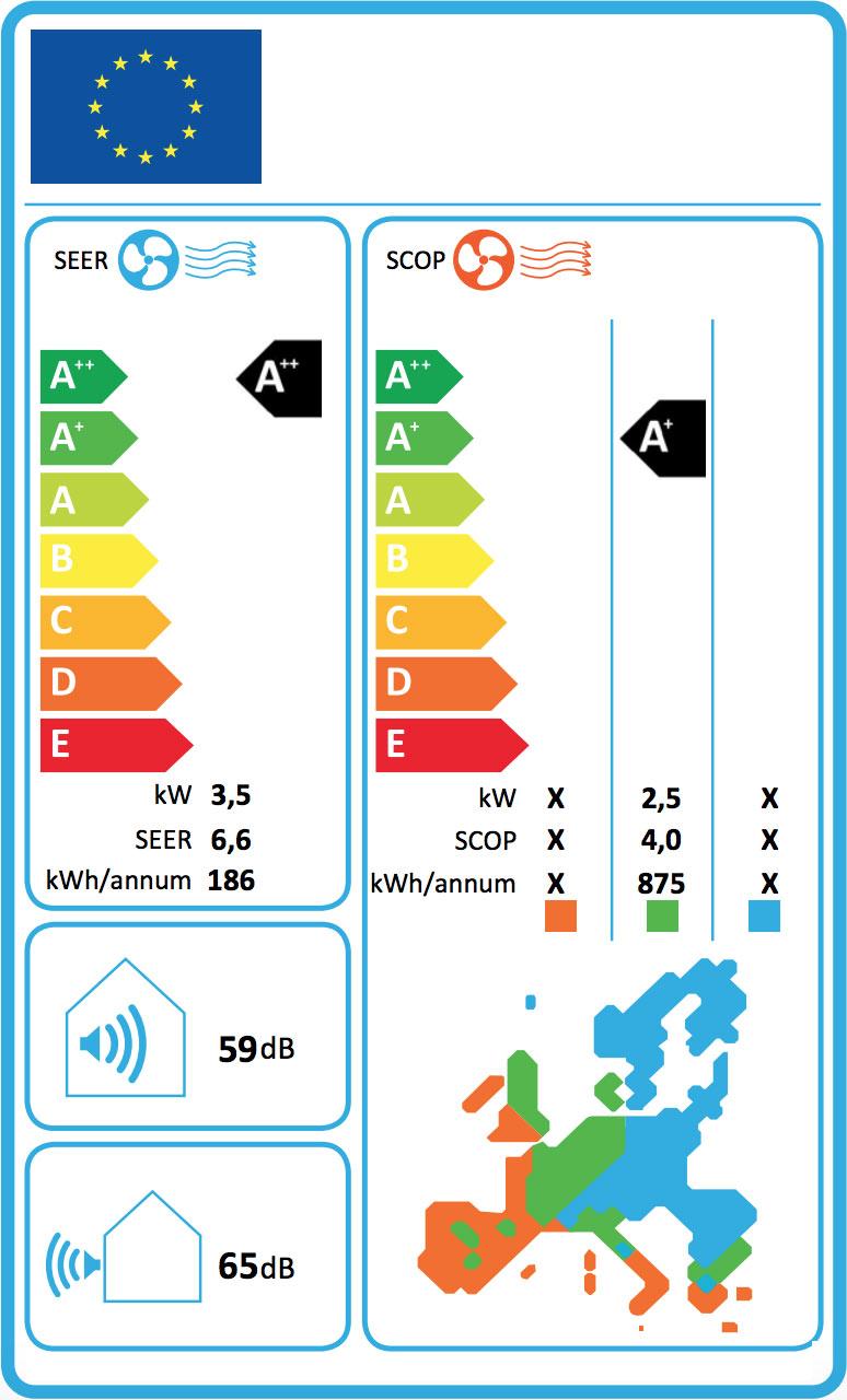 Airton Classe énergétique Europe