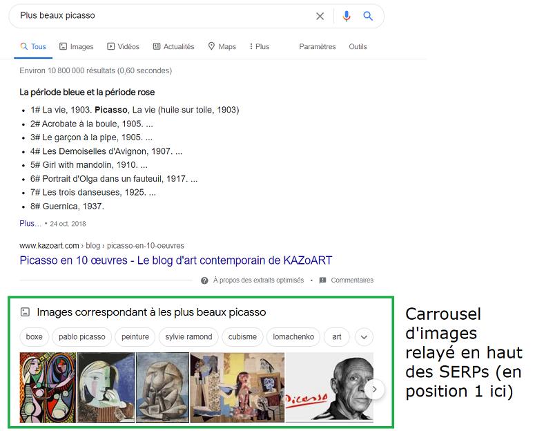 Carrousel d'images sur les SERPs Google